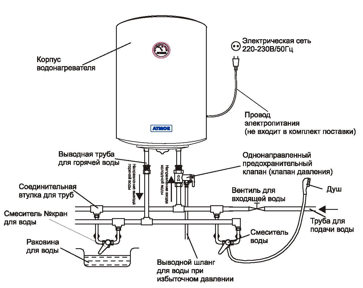 Схема подключения печи с водонагревателем